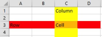 Rows, Columns and Cells